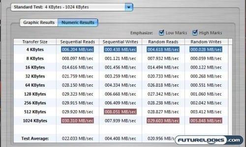 Patriot Memory 128GB Xporter Magnum USB Flash Drive Review