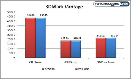 Intel_DP55KG_Extreme_Series_Motherboard_Graph_01