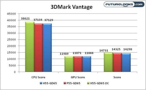 MSI H55-GD65 Gamer Series LGA1156 ATX Motherboard Review
