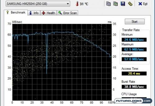 """Samsung N220 10-Inch INTEL ATOM N450 """"PineTrail"""" Netbook Review"""