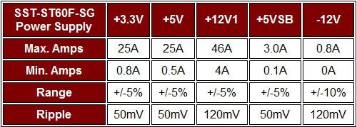 Silverstone SG07 SUGO Series Mini-ITX Computer Enclosure Review