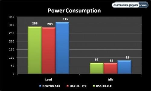 ECS Elitegroup H67H2-I LGA1155 Mini-ITX Sandy Bridge Motherboard Review