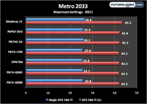 ASUS Maximus IV Extreme P67 LGA1155 ATX Motherboard Review