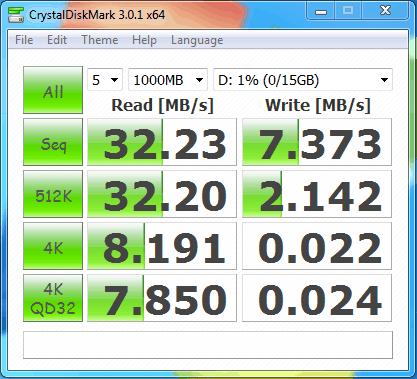 GIGABYTE GA-A75M-UD2H Socket FM1 mATX Motherboard Review