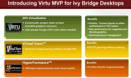 Lucid's Virtu MVP Has No Love for SLI and CrossFire Users on Intel Z77 Platform