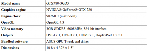ZOTAC and ASUS Release Flagship GTX 780 Video Cards