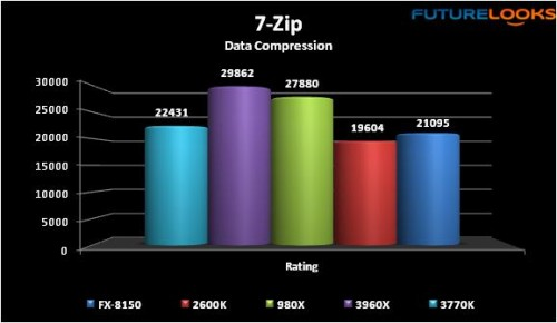 Intel 4th Generation Core i7-4770K Haswell Processor Review 7