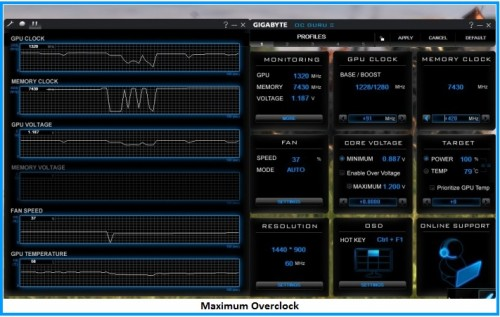 GIGABYTE GTX 770 WindForce Review 21