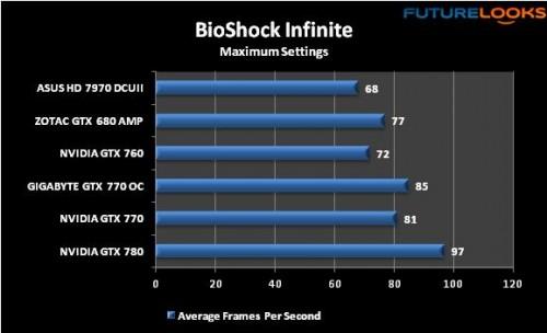 GIGABYTE GTX 770 WindForce Review 28