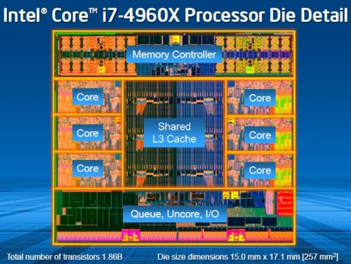 Intel's Core i7 4960X Ivy Bridge Extreme Processor Reviewed