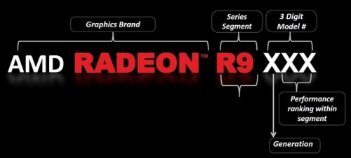 The Next Generation of AMD RADEON Graphics Hardware Has Been Unveiled
