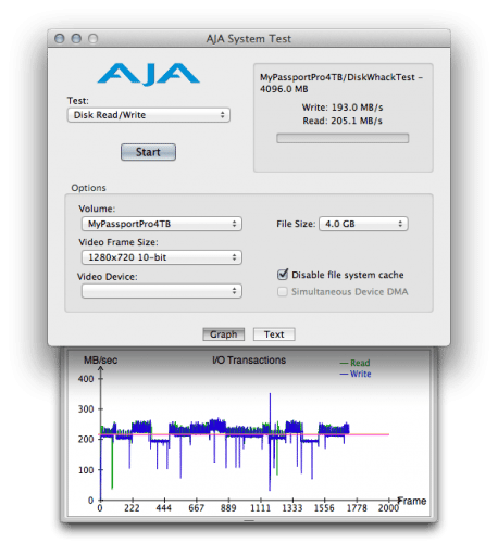 WD My Passport Pro 4TB Thunderbolt Portable RAID Drive Review