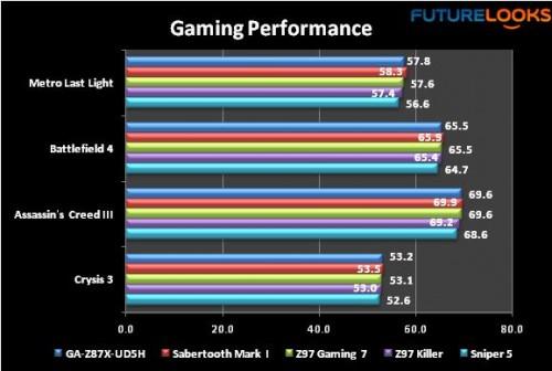 Intel Z97 Broadwell Round Up 10