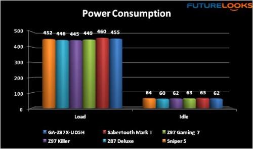 Intel Z97 Broadwell Round Up 8