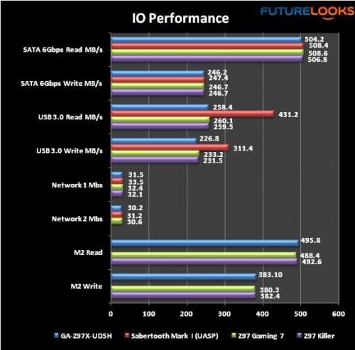 Intel Z97 Broadwell Round Up 9