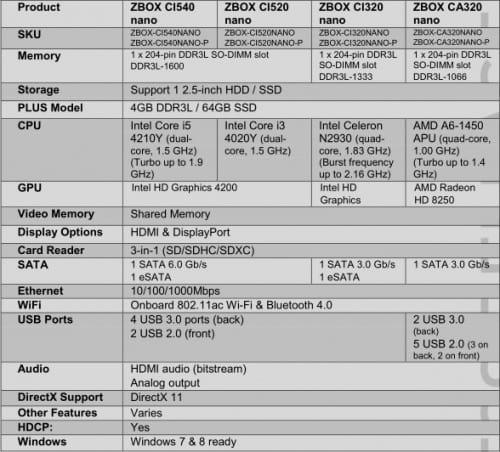 COMPUTEX 2014 - ZOTAC Brings Four Silent ZBOX Mini-PCs