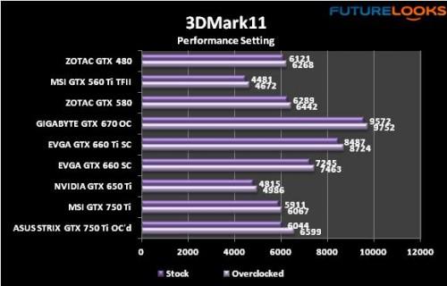 ASUS STRIX GTX 750 Ti Video Card 14