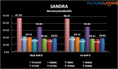 Intel Core i7-5960X Haswell-E Processor 21