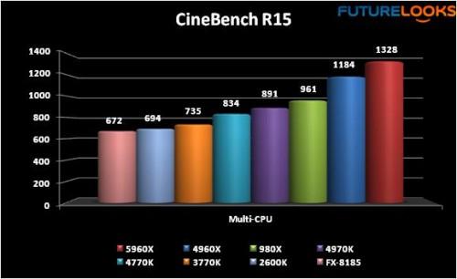 Intel Core i7-5960X Haswell-E Processor 23