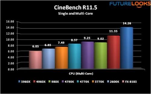 Intel Core i7-5960X Haswell-E Processor 26