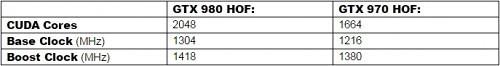 Galax_HOF_Chart
