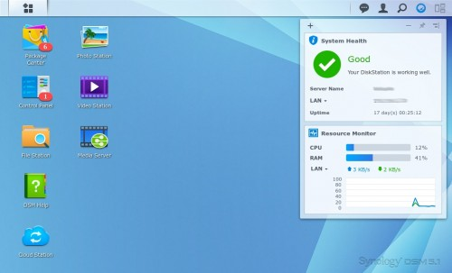 Synology DiskStation BeyondCloud Mirror NAS Review