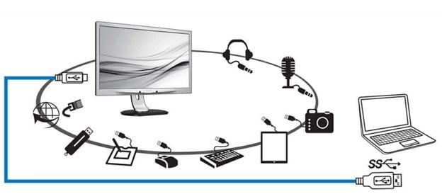 Philips Brilliance Monitor Doubles as USB Docking Station