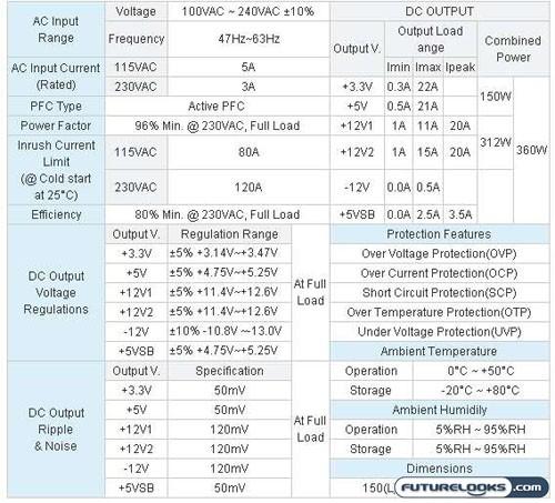 Zalman ZM360B-APS 360 Watt ATX Power Supply Review