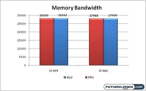 intel_i7-975_extreme_processor_10