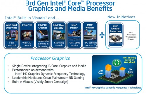Intel Core i7-3770K Ivy Bridge LGA1155 Processor Review