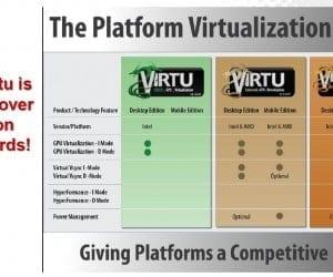 Lucid's Virtu MVP Has No Love for SLI and CrossFire Users on Intel Z77 Platform