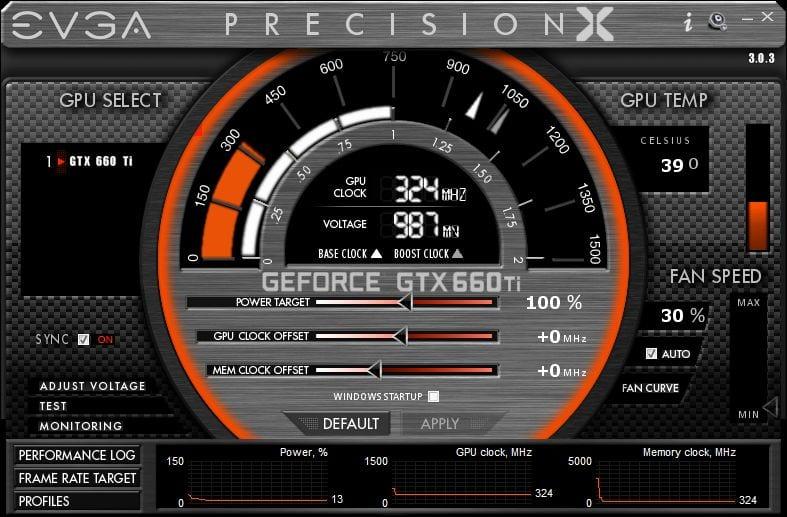 Gtx 660 release date in Perth
