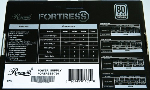 Rosewill Fortress 750Watt 80PLUS Platinum ATX Power Supply Review