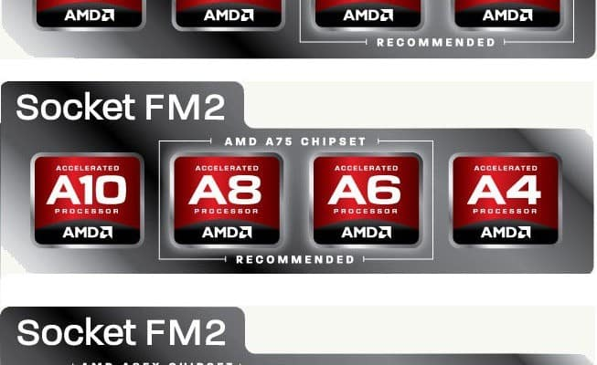 AMD's Virgo Platform and Trinity A8-5600K / A10-5800K APUs Reviewed
