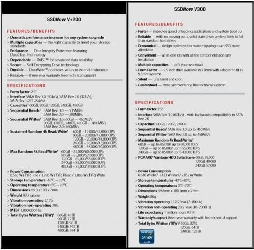 Kingston SSDNow V+200 and V300 Specifications