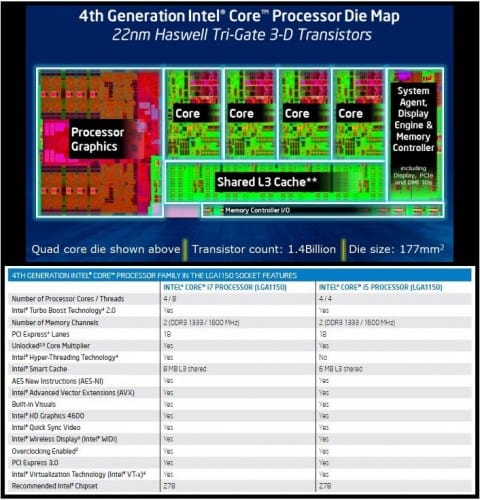 Intel 4th Generation Core i7-4770K Haswell Processor Review 15