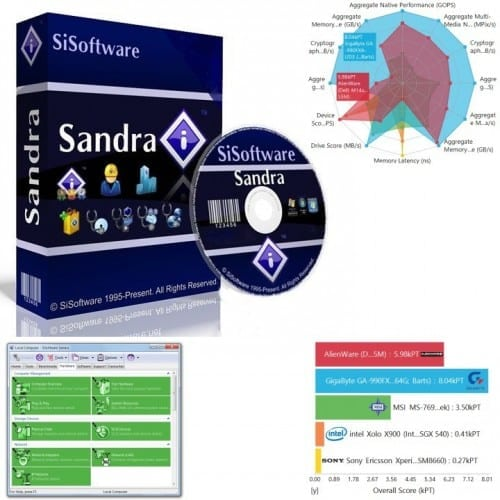 SiSoft Sandra 2013 SP5 Further Improves a Great Benchmarking Suite
