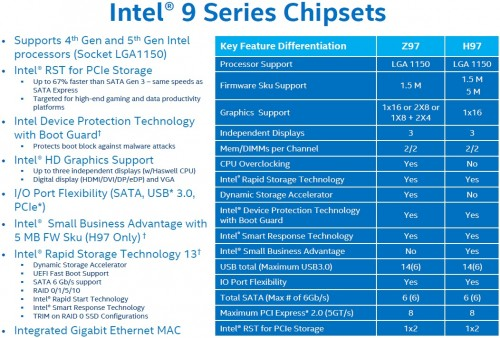 Intel Z97 Broadwell Round Up 2