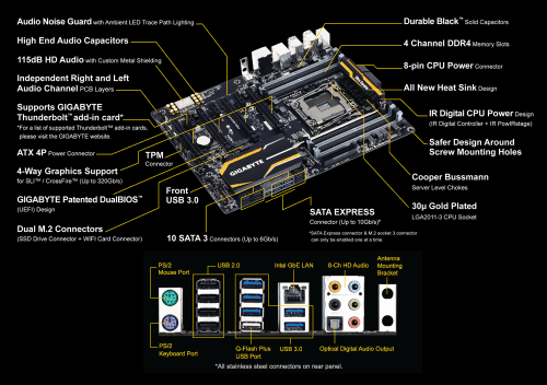 GIGABYTE GA-X99-UD4 Motherboard 1 IO Connectivity