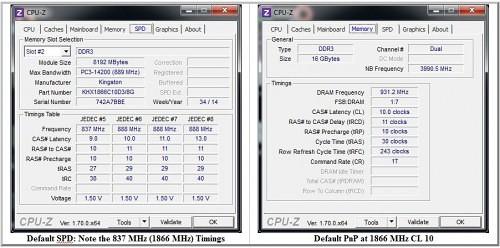 Kingston HyperX Fury 16GB 1866 MHz DDR3 Memory 28
